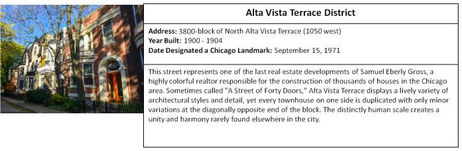 Alta Vista Terrace