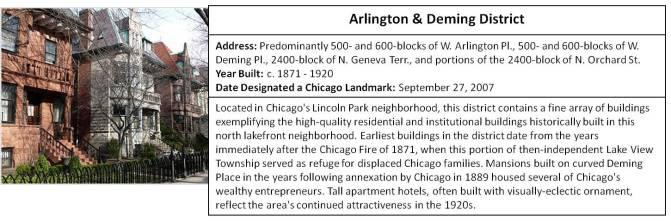 Arlington-Deming