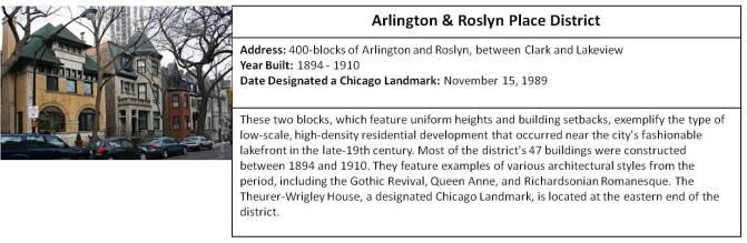 Arlington-Roslyn