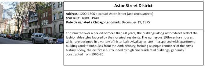 Astor Street