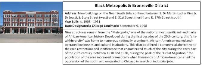 Black Metropolis Bronzeville