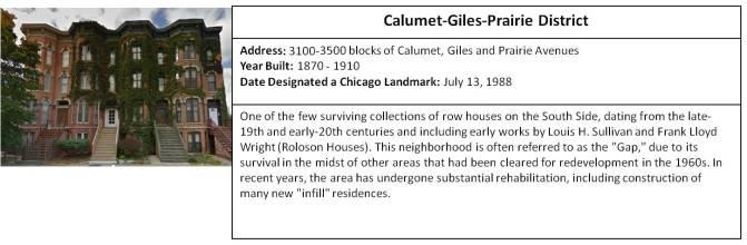 Calumet-Giles-Prairie