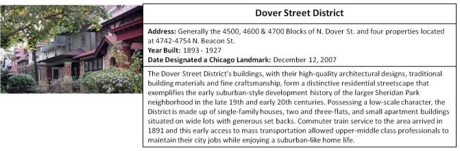 Dover Street