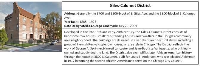 Giles-Calumet
