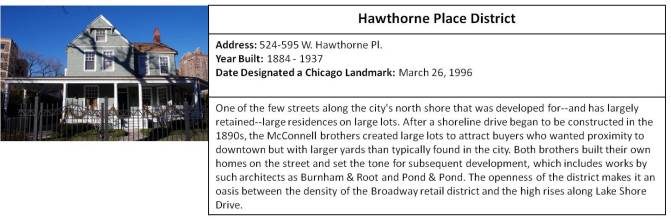 Hawthorne Place