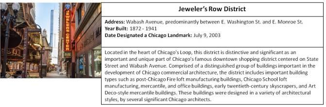 Jewelers Row