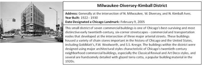 Milwaukee-Diversey-Kimball