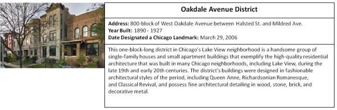 Oakdale Avenue