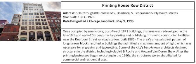 Printing House Row