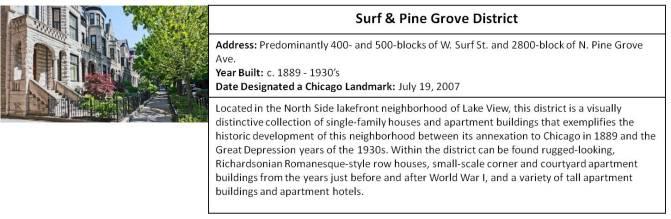 Surf-Pine Grove