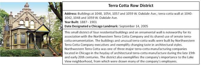 Terra Cotta Row